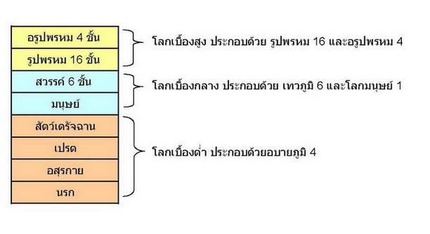 Phopphoom